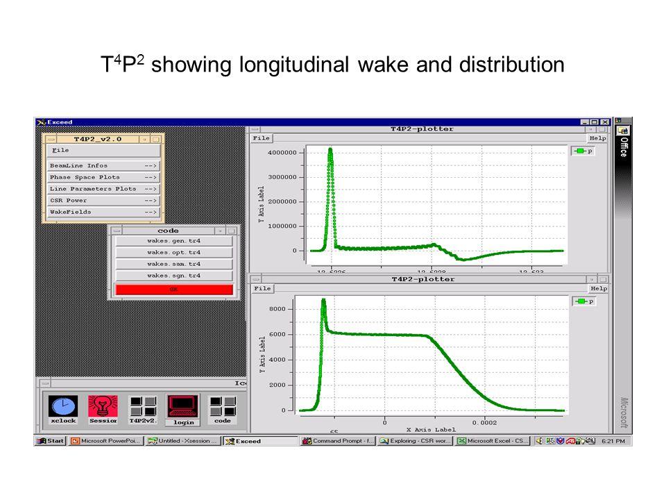 T 4 P 2 showing longitudinal wake and distribution