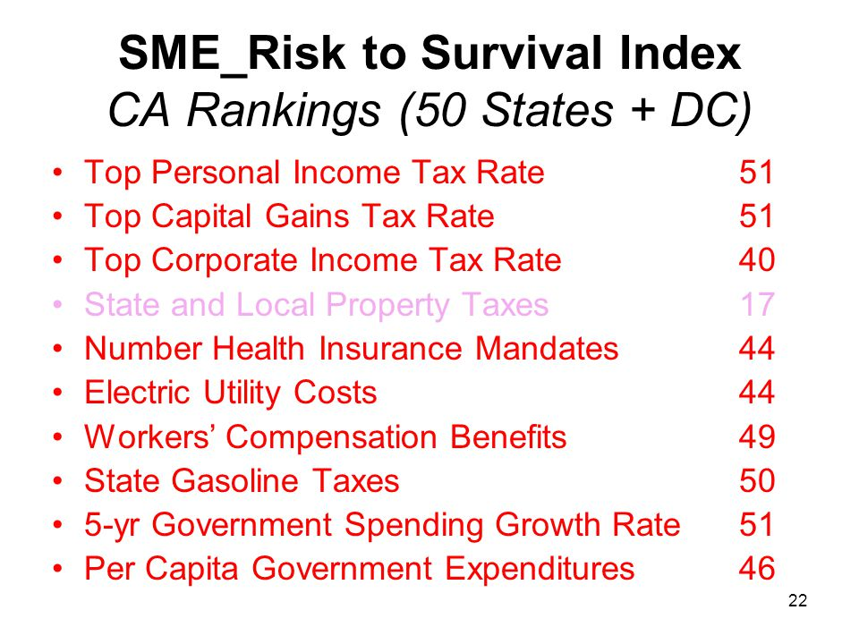 SME_Risk to Survival Index CA Rankings (50 States + DC) Top Personal Income Tax Rate51 Top Capital Gains Tax Rate51 Top Corporate Income Tax Rate40 St