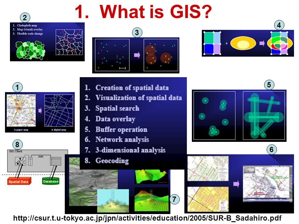 1. What is GIS? 1 8 7 6 5 4 3 2 http://csur.t.u-tokyo.ac.jp/jpn/activities/education/2005/SUR-B_Sadahiro.pdf 7