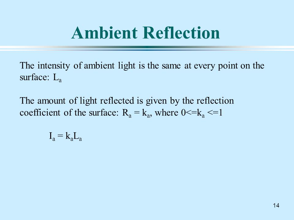 14 Ambient Reflection The intensity of ambient light is the same at every point on the surface: L a The amount of light reflected is given by the reflection coefficient of the surface: R a = k a, where 0<=k a <=1 I a = k a L a