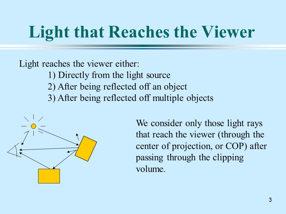 3 Light that Reaches the Viewer Light reaches the viewer either: 1) Directly from the light source 2) After being reflected off an object 3) After being reflected off multiple objects We consider only those light rays that reach the viewer (through the center of projection, or COP) after passing through the clipping volume.