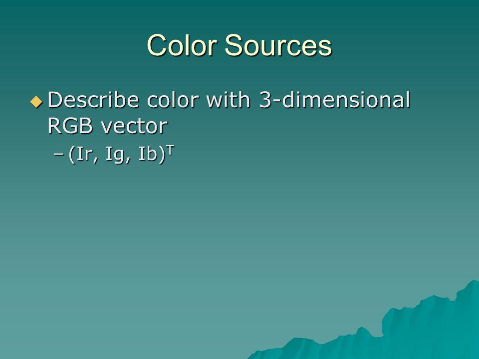 Color Sources  Describe color with 3-dimensional RGB vector –(Ir, Ig, Ib) T