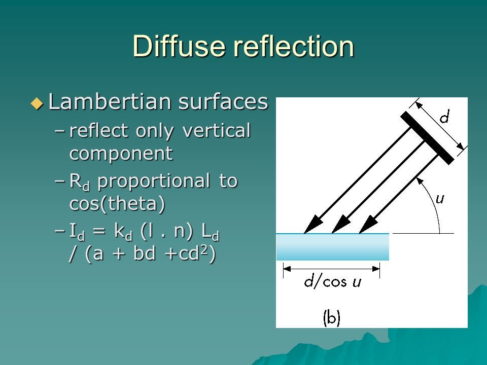 Diffuse reflection  Lambertian surfaces –reflect only vertical component –R d proportional to cos(theta) –I d = k d (l. n) L d / (a + bd +cd 2 )