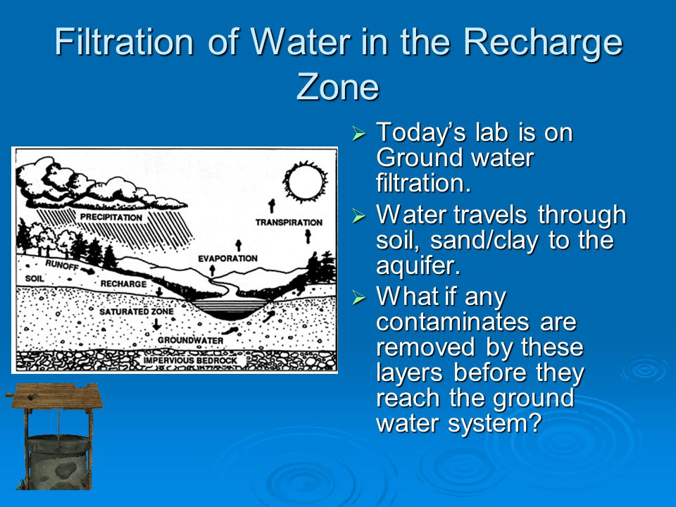 Filtration of Water in the Recharge Zone  Today's lab is on Ground water filtration.