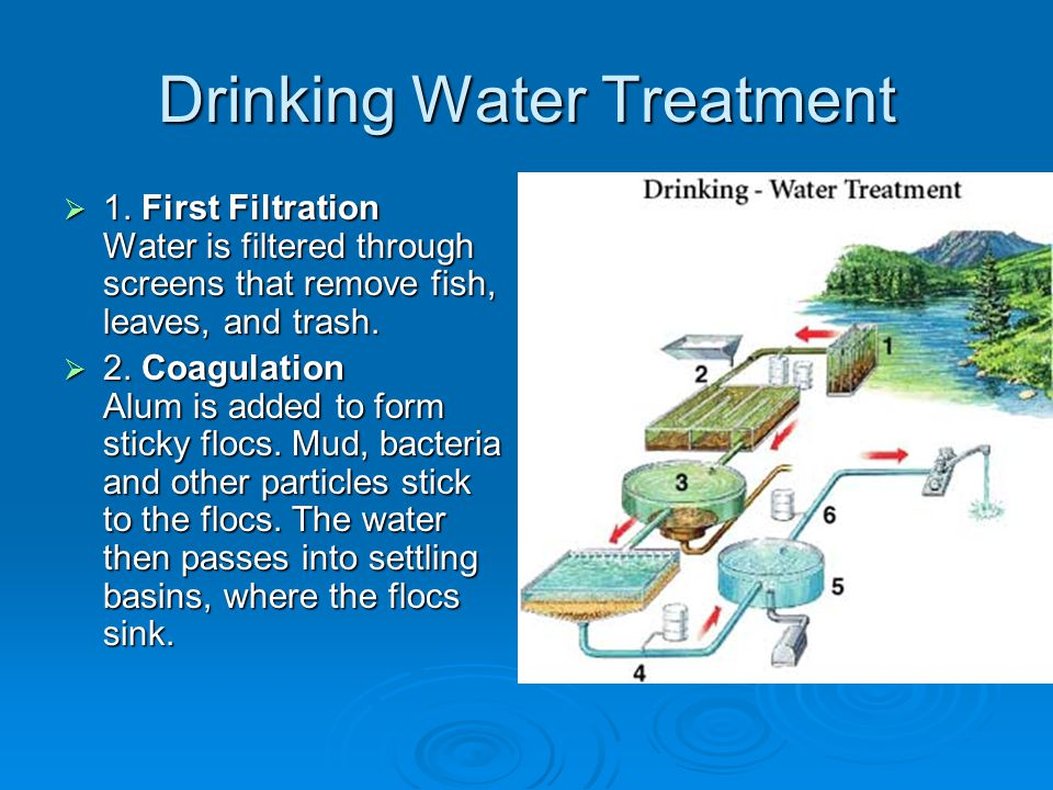 Drinking Water Treatment  3.