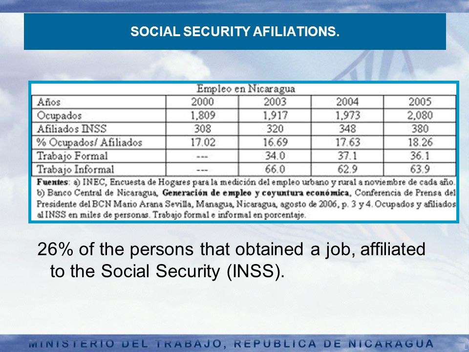 SOCIAL SECURITY AFILIATIONS.