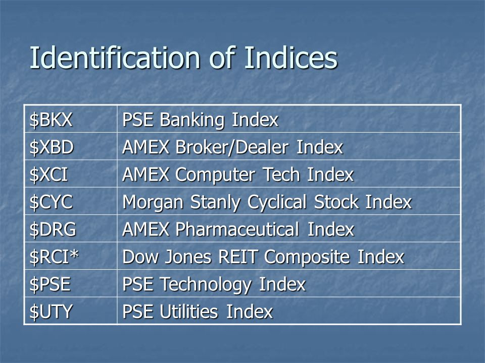 Identification of Indices $BKX PSE Banking Index $XBD AMEX Broker/Dealer Index $XCI AMEX Computer Tech Index $CYC Morgan Stanly Cyclical Stock Index $DRG AMEX Pharmaceutical Index $RCI* Dow Jones REIT Composite Index $PSE PSE Technology Index $UTY PSE Utilities Index