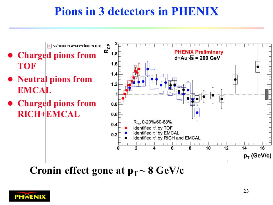 22 k T, j T at RHIC from p+p Data J. Rak, Wed. J.