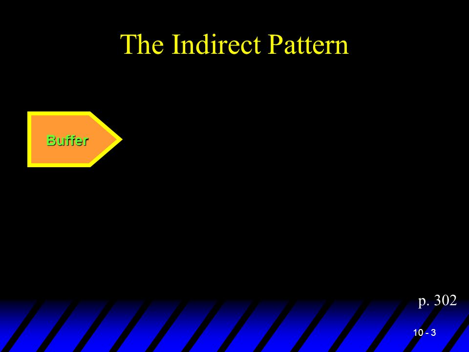 10 - 3 The Indirect Pattern Buffer p. 302