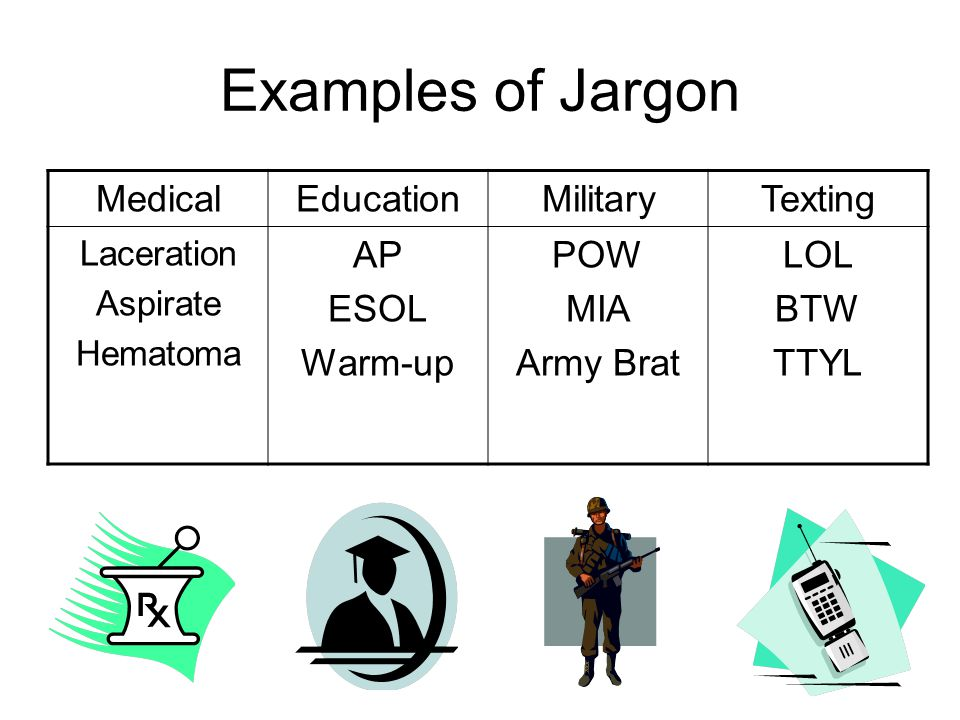 Examples of Jargon MedicalEducationMilitaryTexting Laceration Aspirate Hematoma AP ESOL Warm-up POW MIA Army Brat LOL BTW TTYL