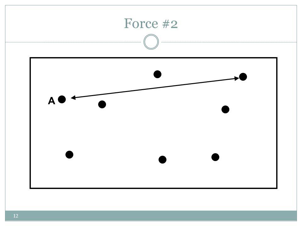 Force #2 12 A