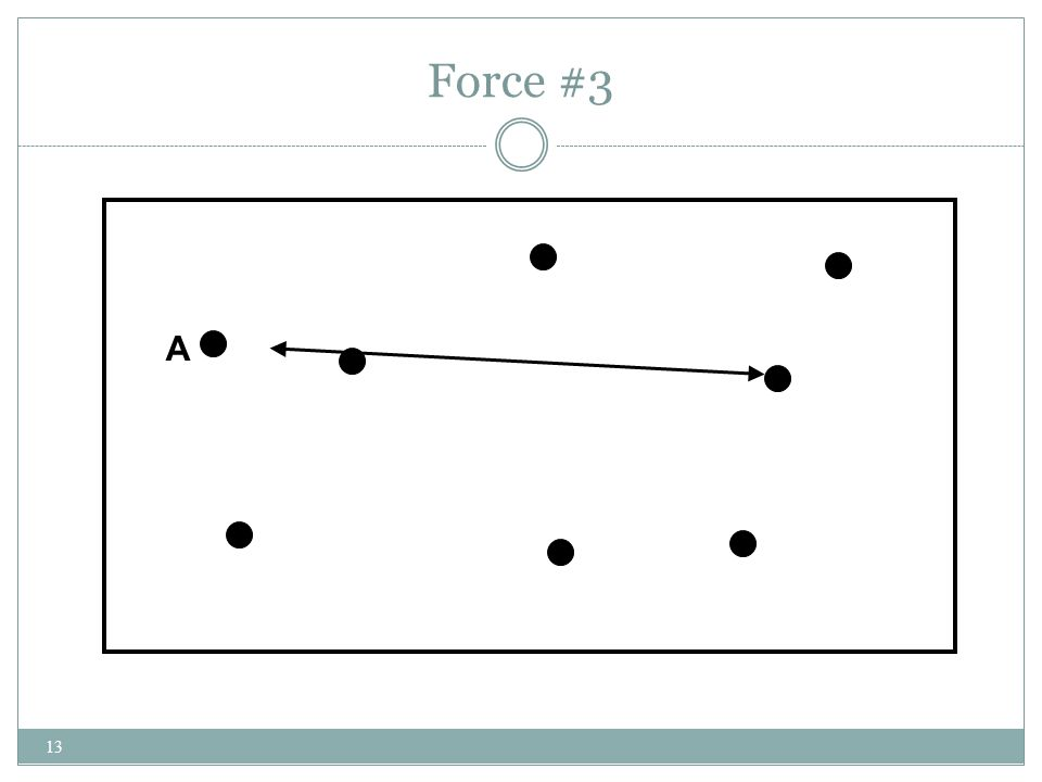 Force #3 13 A