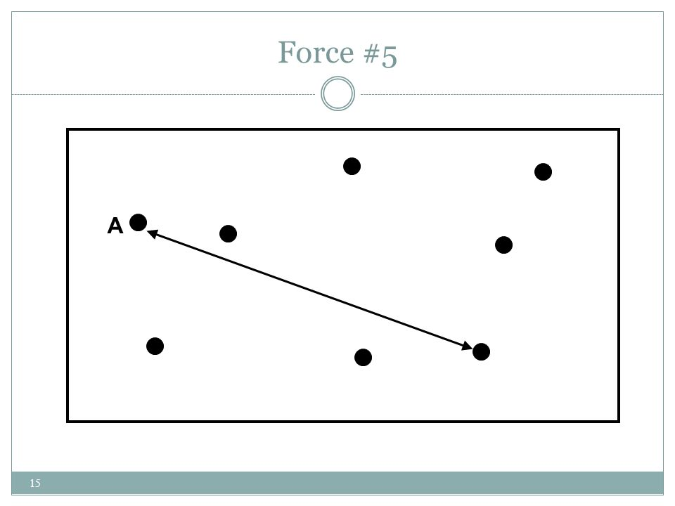 Force #5 15 A
