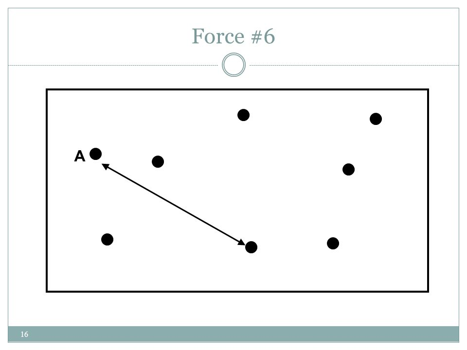 Force #6 16 A
