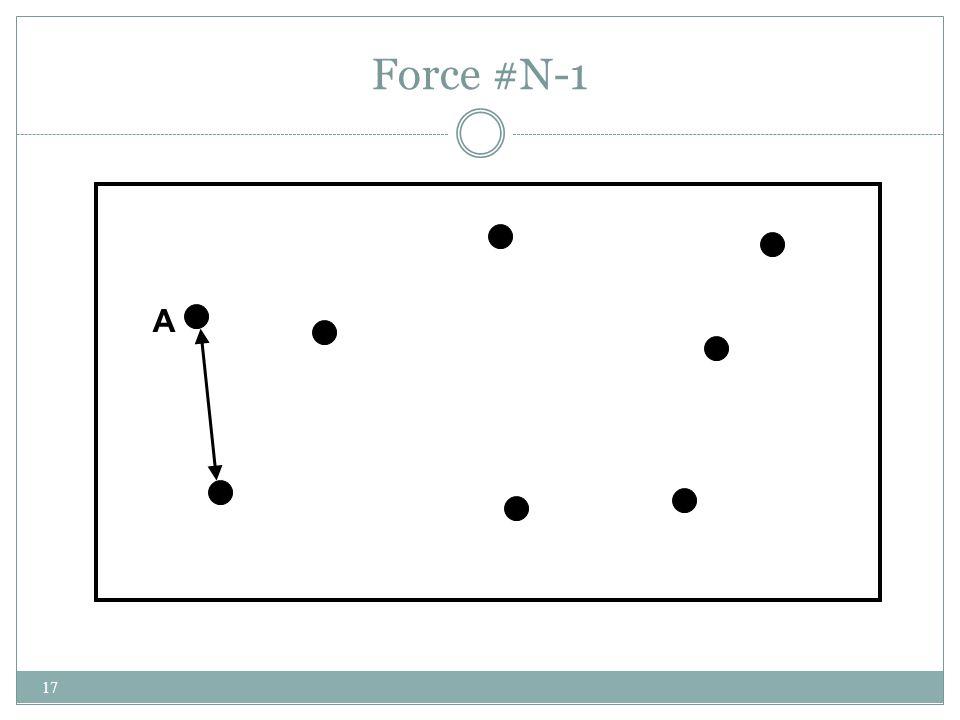 Force #N-1 17 A