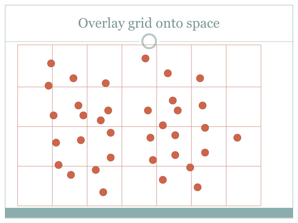 Overlay grid onto space