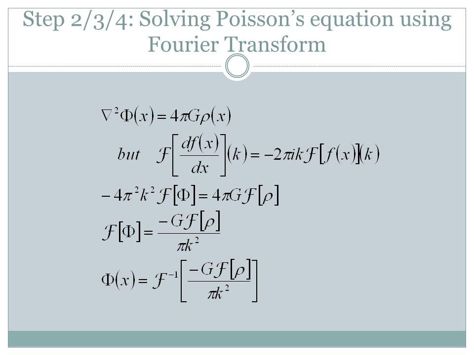 Step 2/3/4: Solving Poisson's equation using Fourier Transform