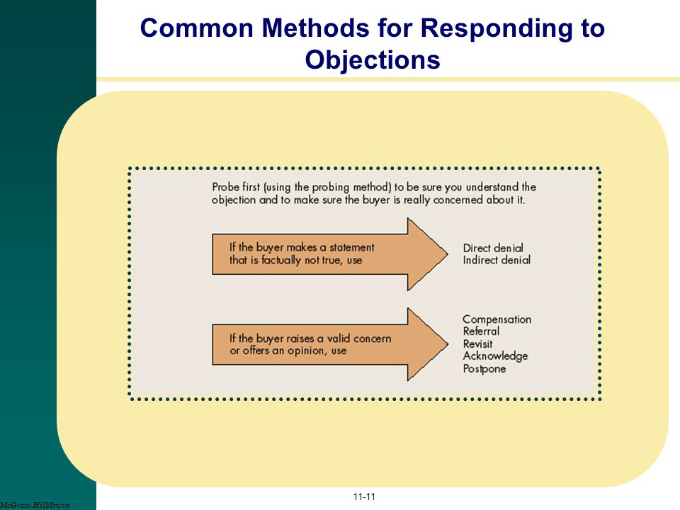 11-11 Common Methods for Responding to Objections McGraw-Hill/Irwin
