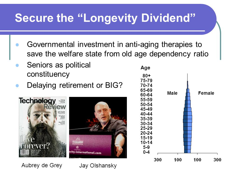 Secure the Longevity Dividend Governmental investment in anti-aging therapies to save the welfare state from old age dependency ratio Seniors as political constituency Delaying retirement or BIG.