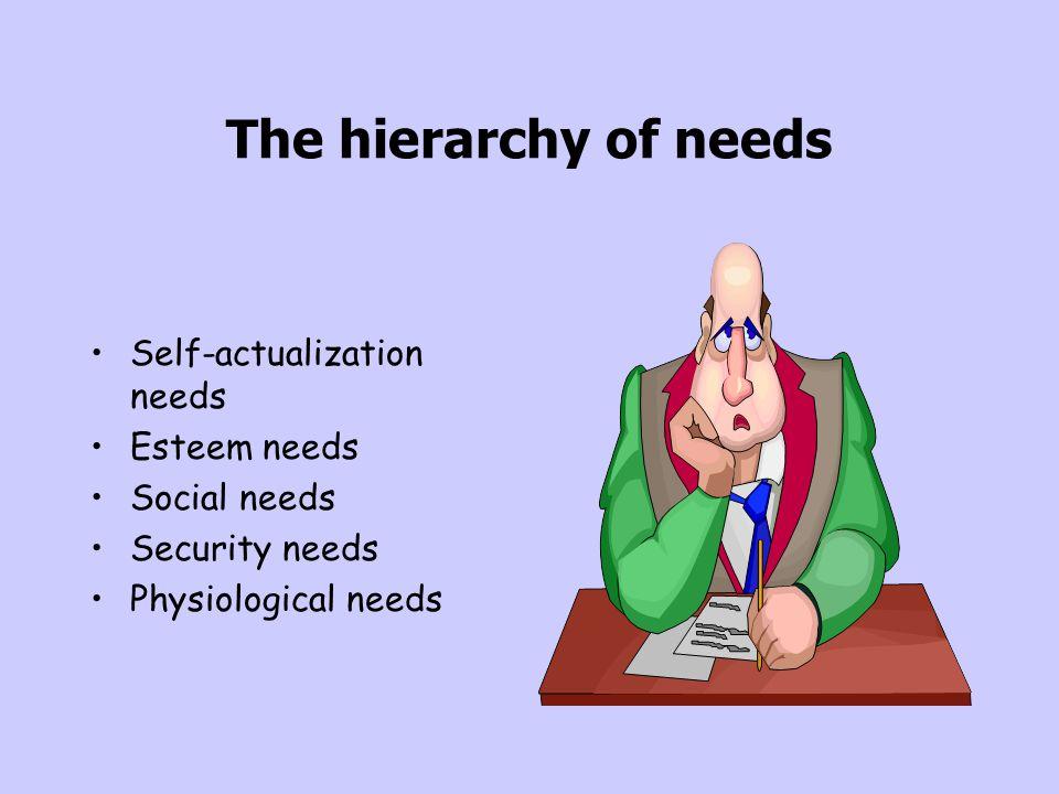 The hierarchy of needs Self-actualization needs Esteem needs Social needs Security needs Physiological needs
