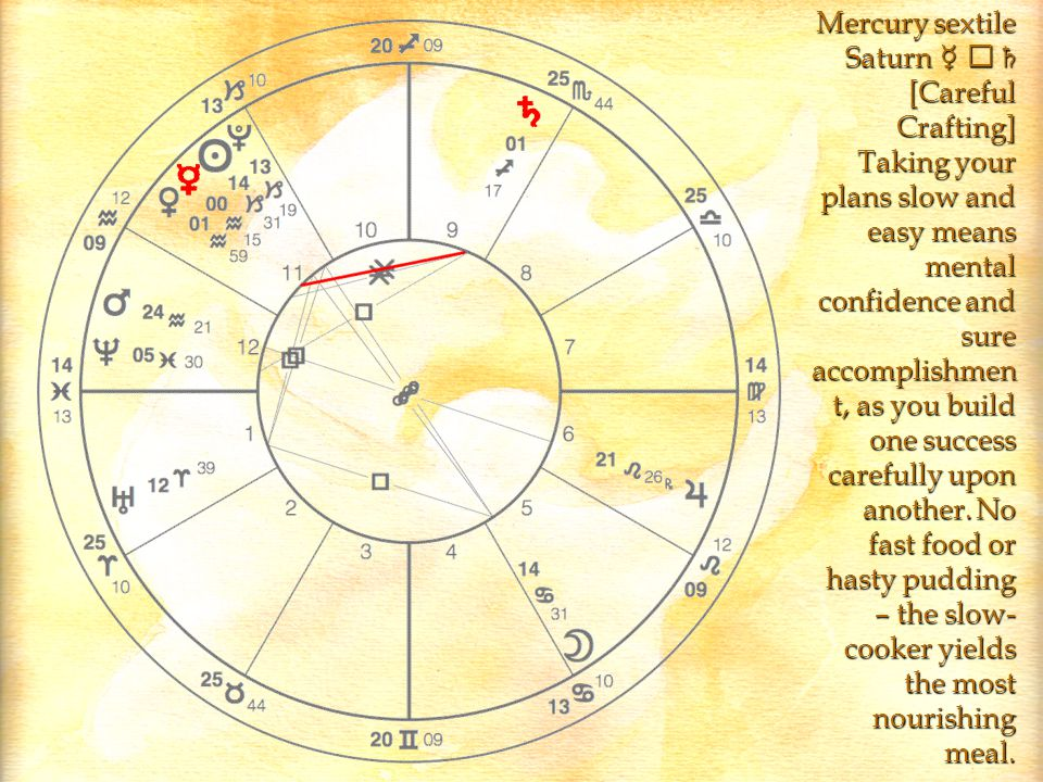 Mercury sextile Saturn ☿ ♄ [Careful Crafting] Taking your plans slow and easy means mental confidence and sure accomplishmen t, as you build one success carefully upon another.