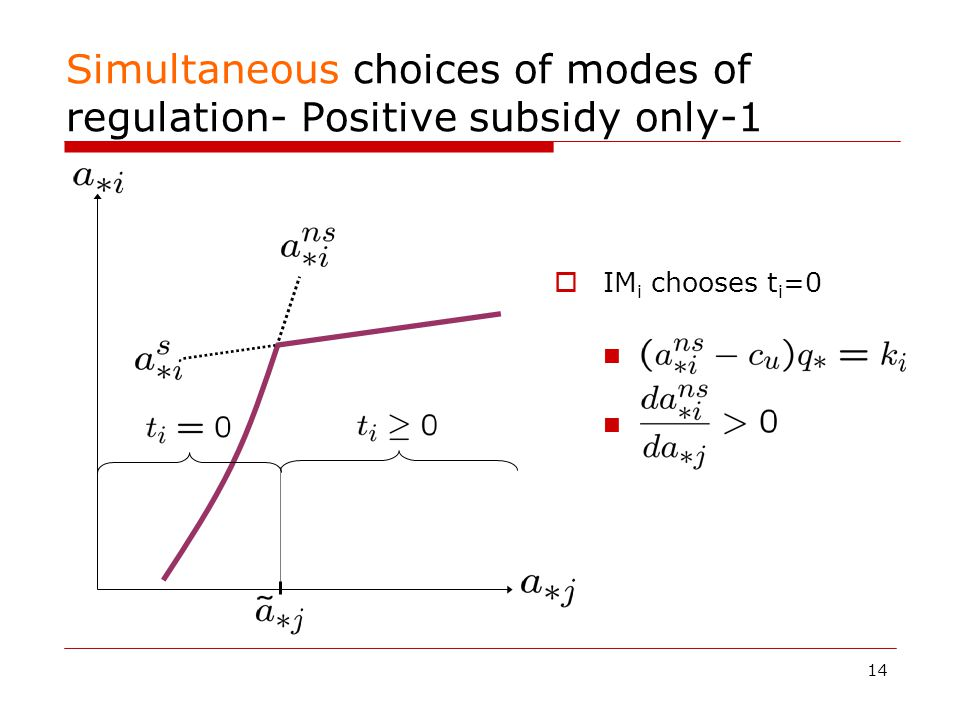 14 Simultaneous choices of modes of regulation- Positive subsidy only-1  IM i chooses t i =0