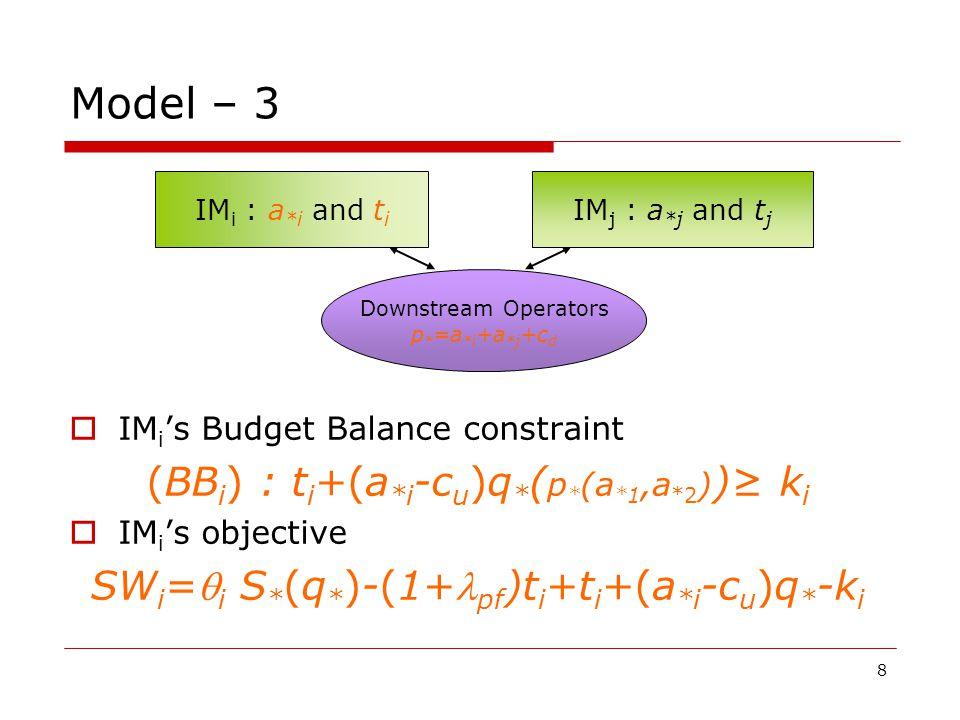 8 Model – 3  IM i 's Budget Balance constraint (BB i ) : t i +(a *i -c u )q * ( p * (a *1,a *2 ) )≥ k i  IM i 's objective SW i = i S * (q * )-(1+ pf )t i +t i +(a *i -c u )q * -k i Downstream Operators p * =a *i +a *j +c d IM i : a *i and t i IM j : a *j and t j