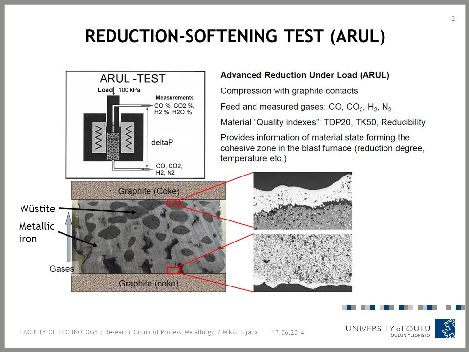 REDUCTION-SOFTENING TEST (ARUL) 17.06.2014 12 FACULTY OF TECHNOLOGY / Research Group of Process Metallurgy / Mikko Iljana Wüstite Metallic iron