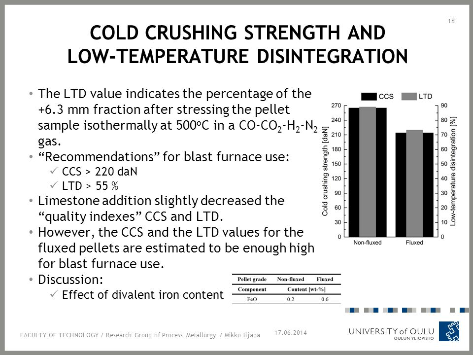 COLD CRUSHING STRENGTH AND LOW-TEMPERATURE DISINTEGRATION The LTD value indicates the percentage of the +6.3 mm fraction after stressing the pellet sample isothermally at 500 o C in a CO-CO 2 -H 2 -N 2 gas.