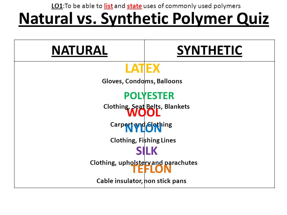 Natural vs.