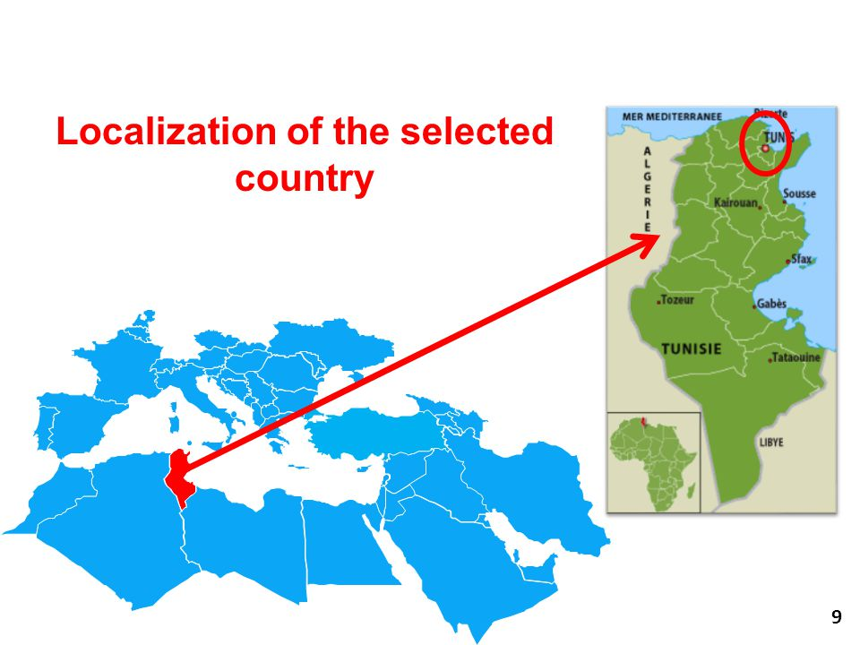 Localization of the selected country 9