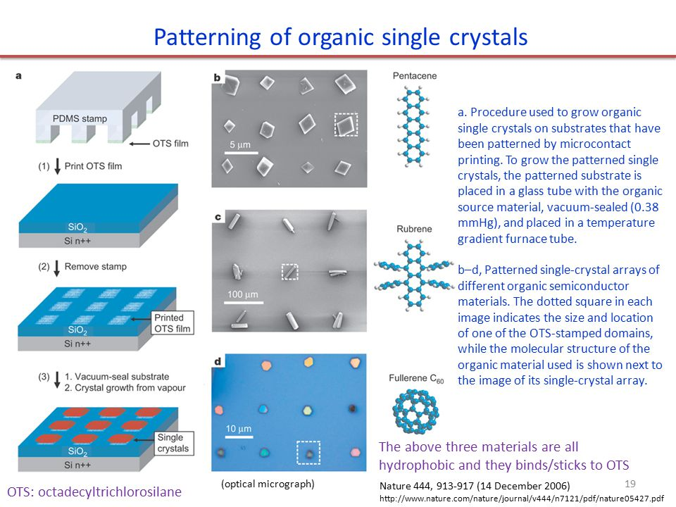 Patterning of organic single crystals Nature 444, 913-917 (14 December 2006) http://www.nature.com/nature/journal/v444/n7121/pdf/nature05427.pdf a.