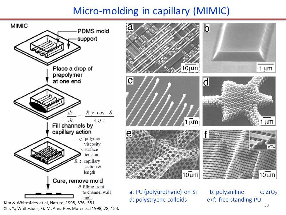 Micro-molding in capillary (MIMIC) Kim & Whitesides et al, Nature, 1995, 376, 581 Xia, Y.; Whitesides, G. M. Ann. Rev. Mater. Sci 1998, 28, 153. a: PU