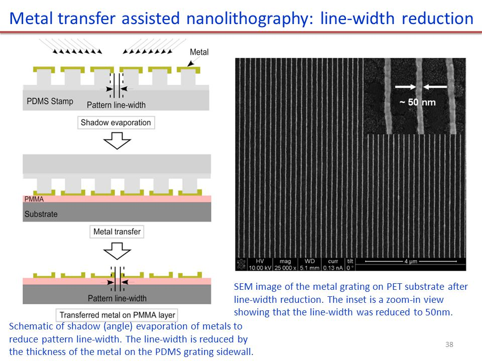 Metal transfer assisted nanolithography: line-width reduction Schematic of shadow (angle) evaporation of metals to reduce pattern line-width.