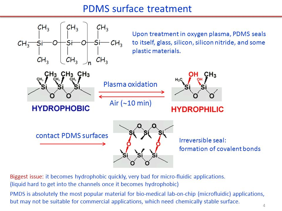 PDMS surface treatment Plasma oxidation Air (  10 min) Upon treatment in oxygen plasma, PDMS seals to itself, glass, silicon, silicon nitride, and some plastic materials.