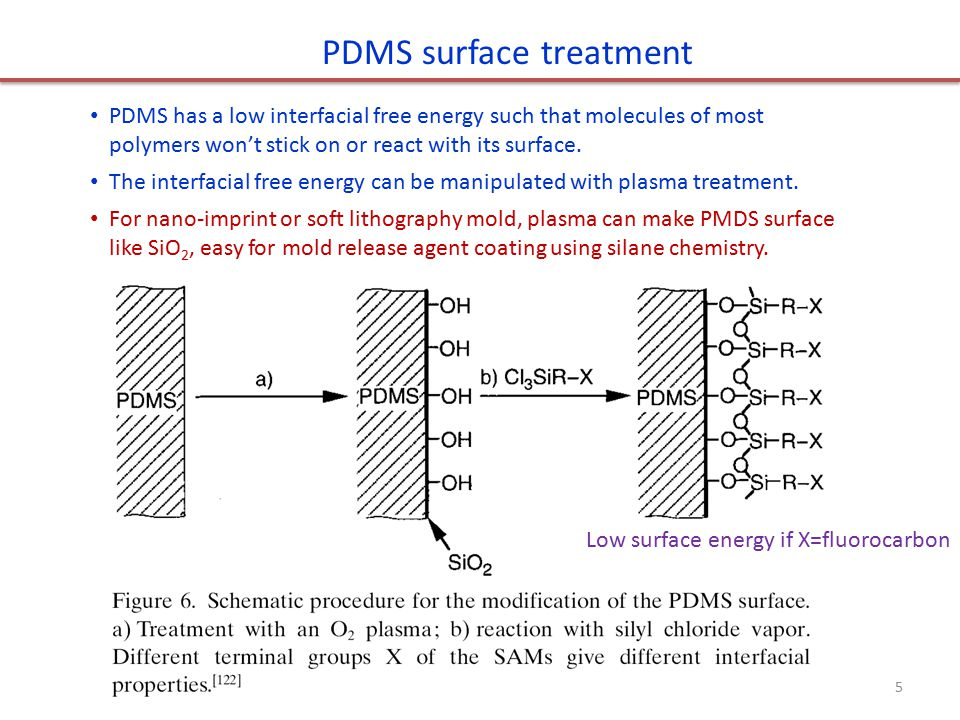 PDMS surface treatment PDMS has a low interfacial free energy such that molecules of most polymers won't stick on or react with its surface.