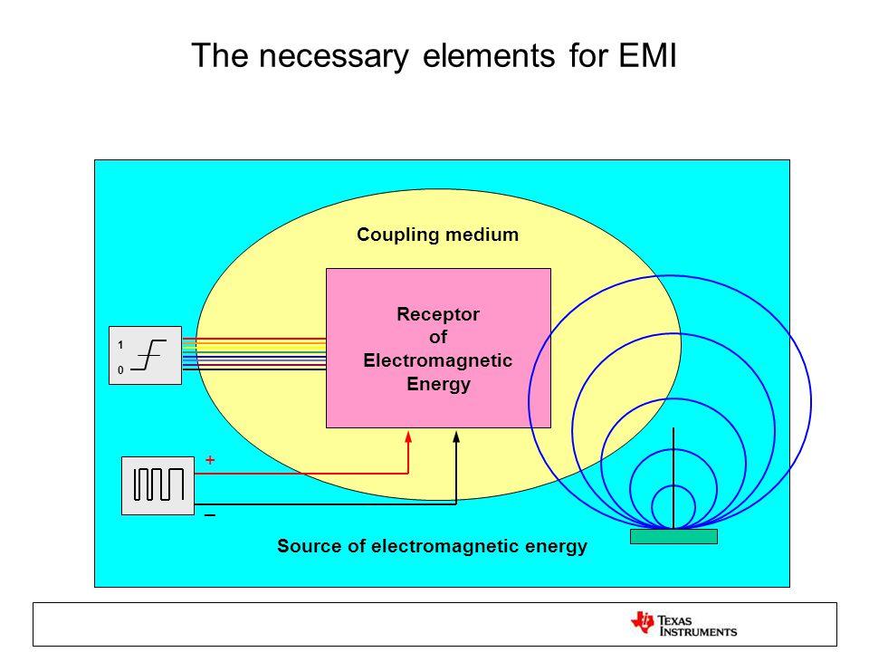 EMIRR IN+ equation V RF_PEAK = peak amplitude of the applied RF signal @ op-amp input ΔV OS = resulting input-referred DC offset voltage shift @ op-amp output 100mV P = standard EMIRR input level (-10 dBm) Higher EMIRR IN+ means lower amplifier EMI sensitivity