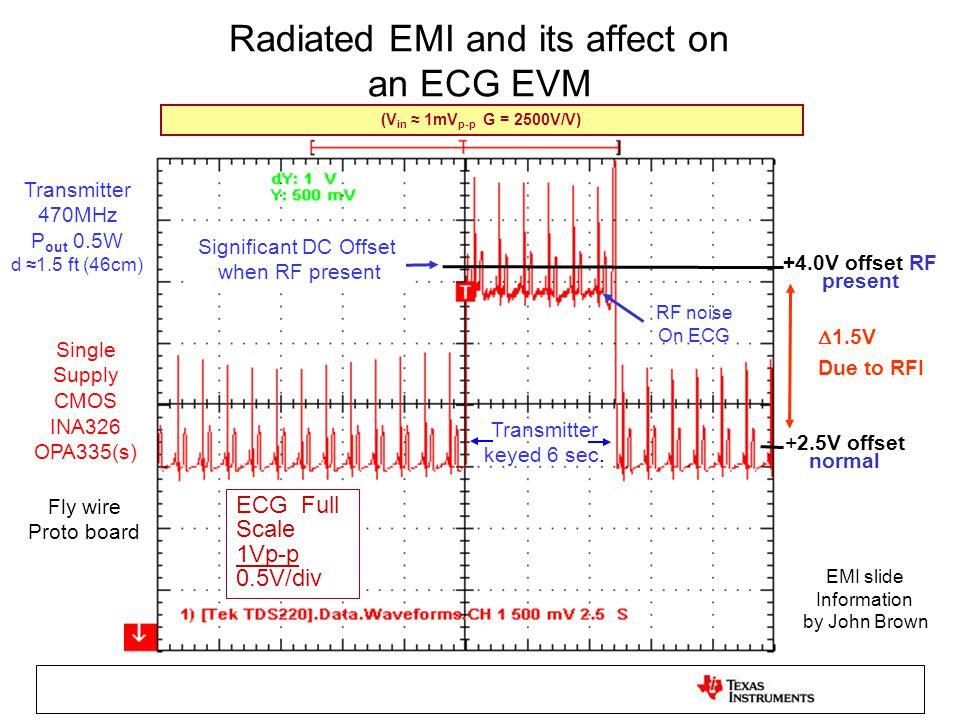 Radiated EMI and its affect on an ECG EVM ECG Full Scale 1Vp-p 0.5V/div Transmitter keyed 6 sec. +2.5V offset normal +4.0V offset RF present  1.5V Du
