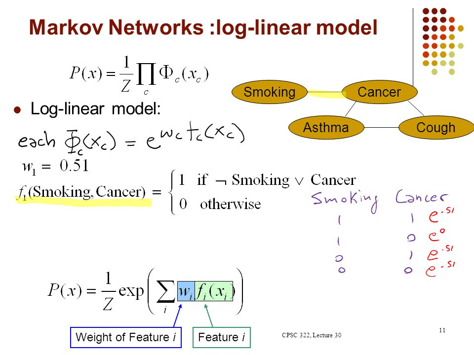 Markov Networks :log-linear model Log-linear model: Weight of Feature iFeature i Cancer CoughAsthma Smoking CPSC 322, Lecture 30 11