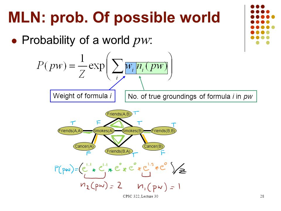 MLN: prob. Of possible world Probability of a world pw : Weight of formula i No. of true groundings of formula i in pw CPSC 322, Lecture 3028 Cancer(A