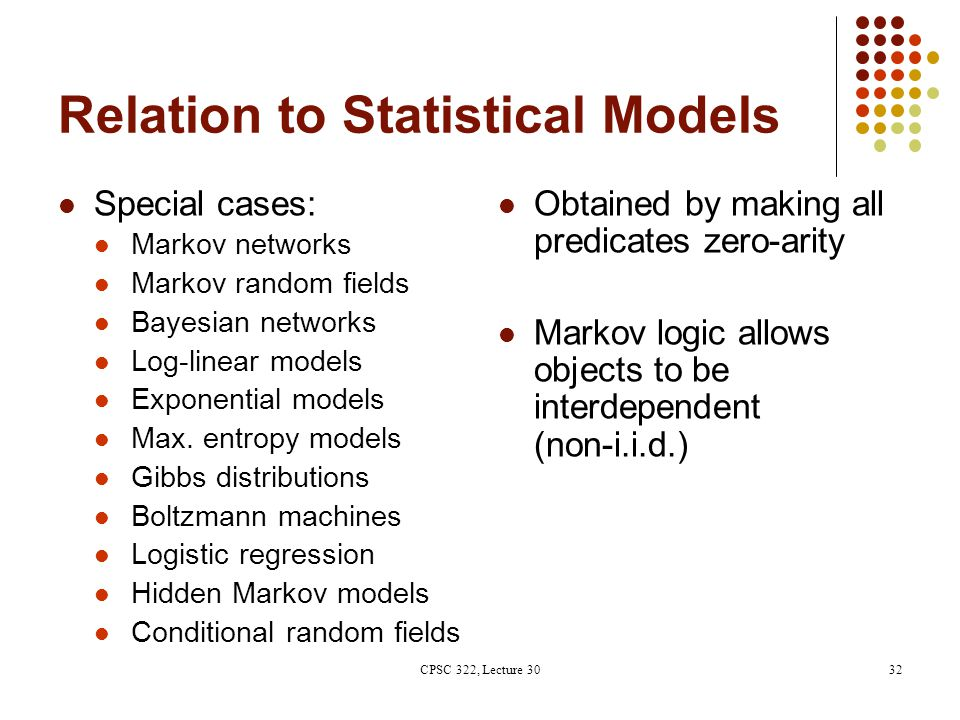 Relation to Statistical Models Special cases: Markov networks Markov random fields Bayesian networks Log-linear models Exponential models Max.