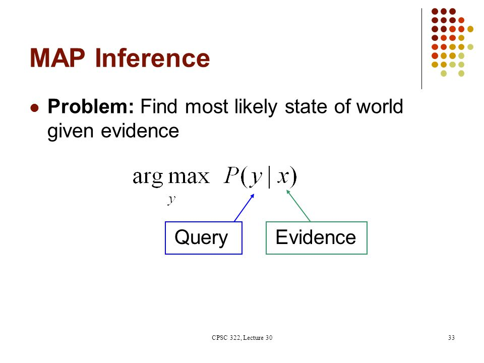 MAP Inference Problem: Find most likely state of world given evidence QueryEvidence CPSC 322, Lecture 3033
