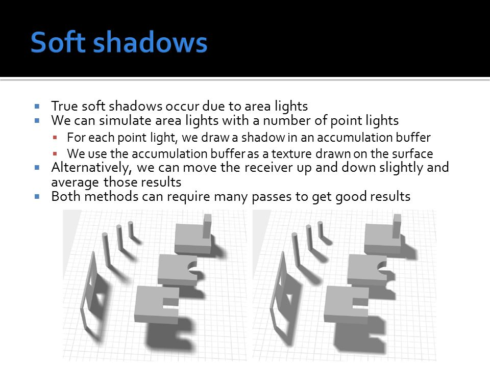  True soft shadows occur due to area lights  We can simulate area lights with a number of point lights  For each point light, we draw a shadow in an accumulation buffer  We use the accumulation buffer as a texture drawn on the surface  Alternatively, we can move the receiver up and down slightly and average those results  Both methods can require many passes to get good results