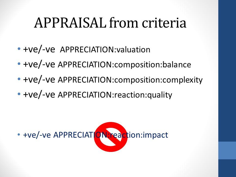 APPRAISAL from criteria +ve/-ve APPRECIATION:valuation +ve/-ve APPRECIATION:composition:balance +ve/-ve APPRECIATION:composition:complexity +ve/-ve APPRECIATION:reaction:quality +ve/-ve APPRECIATION:reaction:impact