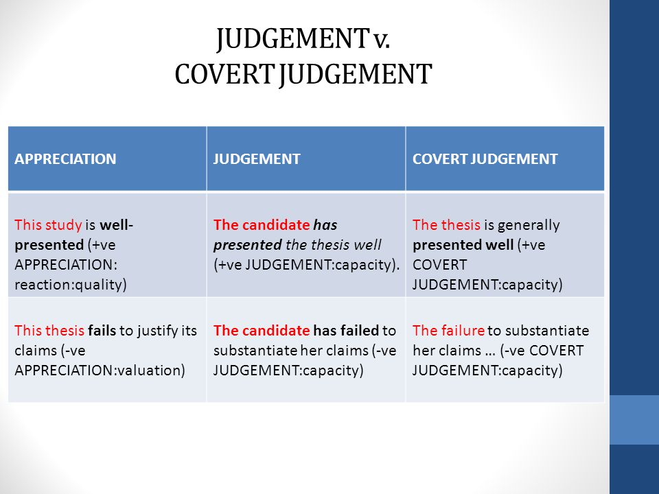 JUDGEMENT v. COVERT JUDGEMENT APPRECIATIONJUDGEMENTCOVERT JUDGEMENT This study is well- presented (+ve APPRECIATION: reaction:quality) The candidate h