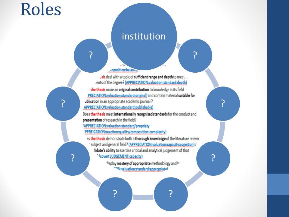 Roles institution