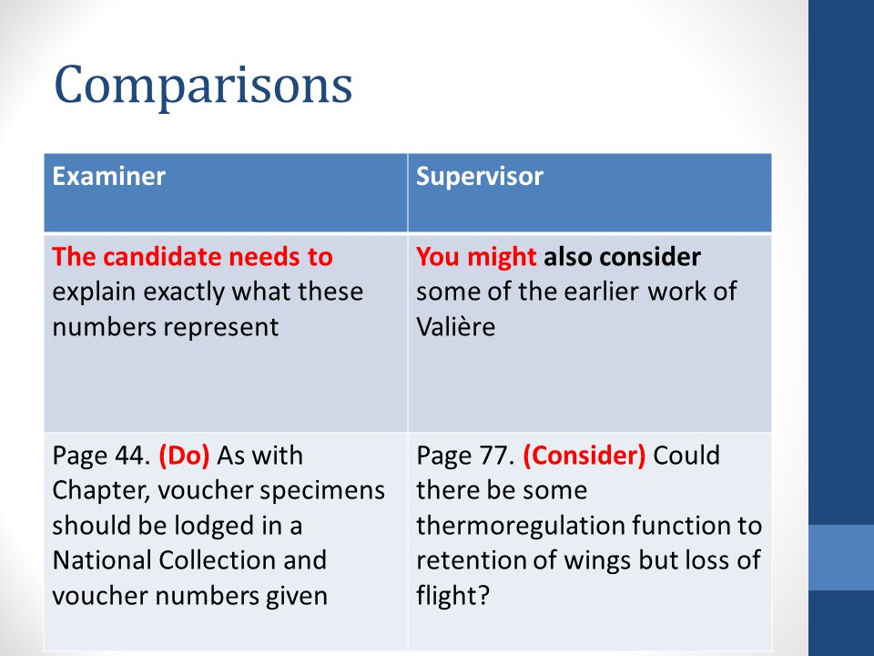Comparisons ExaminerSupervisor The candidate needs to explain exactly what these numbers represent You might also consider some of the earlier work of Valière Page 44.