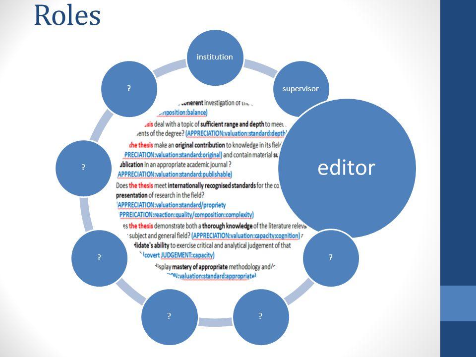 Roles institutionsupervisor editor