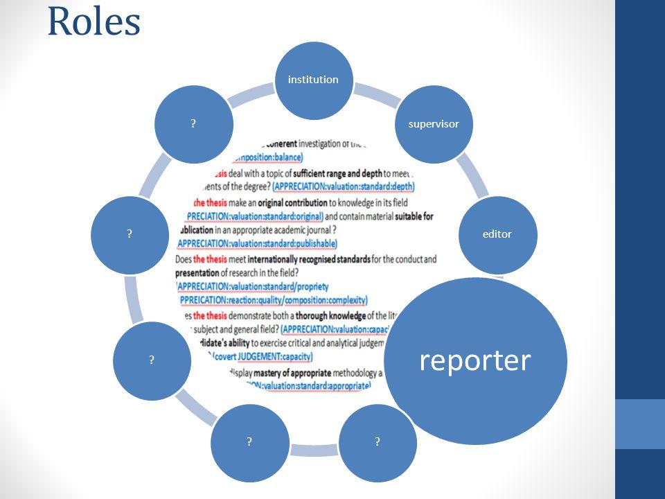 Roles institutionsupervisoreditor reporter
