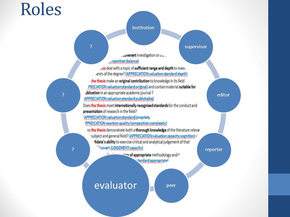 Roles institutionsupervisoreditorreporterpeer evaluator